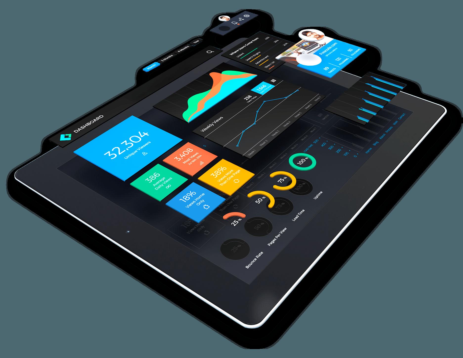 Freshcode: Software development company   Agile Development