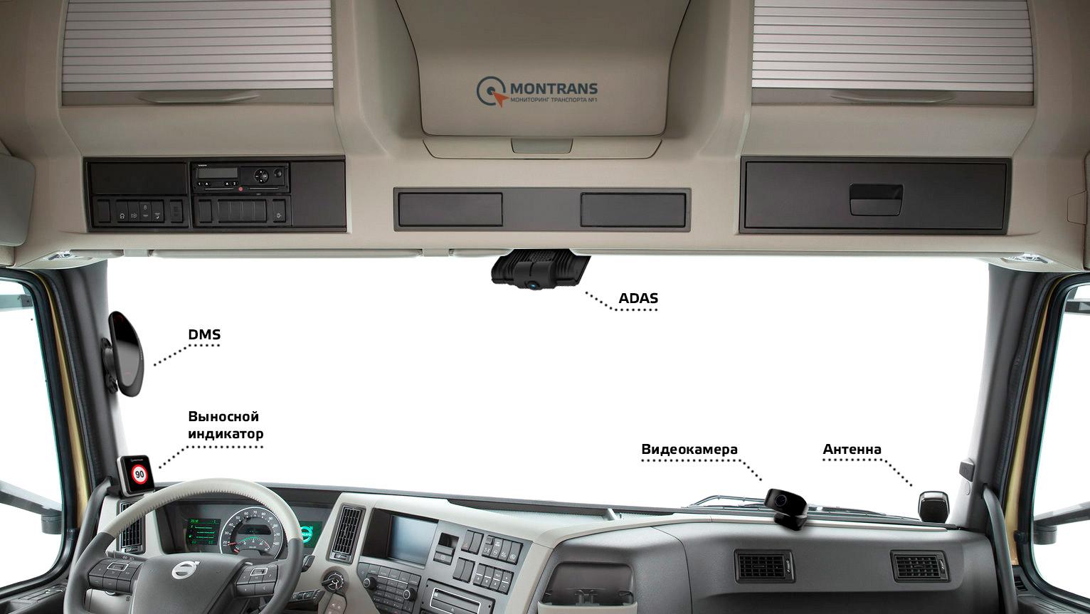 Система помощи водителю MDVR