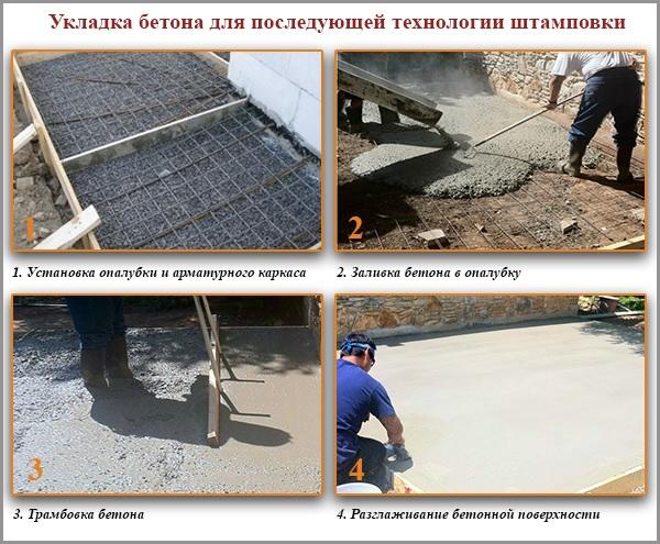 Подготовка к бетону марки бетона таблица