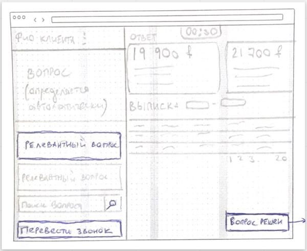 Концепт АРМ на бумаге