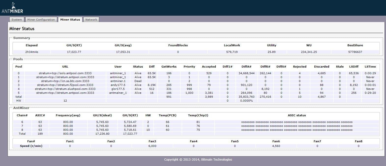 Firmware Asic antminer S9 2019