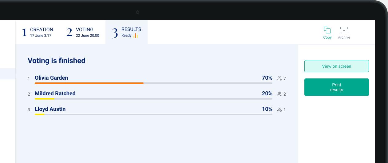 Результаты голосования