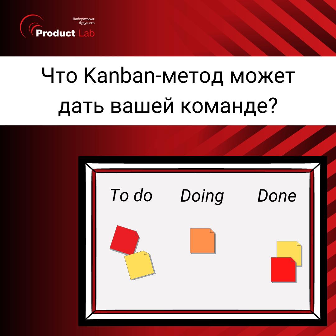Kanban-метод