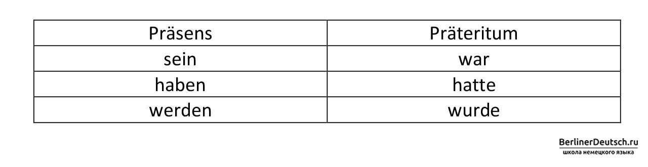 Форма Präteritum у глаголов особого спряжения в немецком языке
