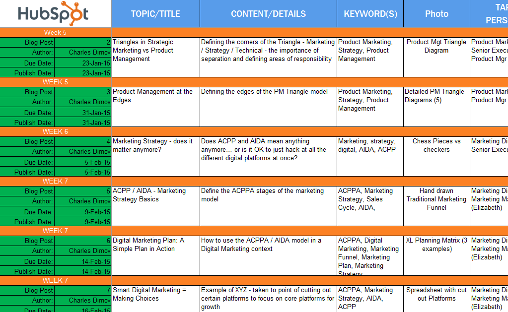 Seo Plan Template   Your Basic 12 Month Seo Plan For A New Site