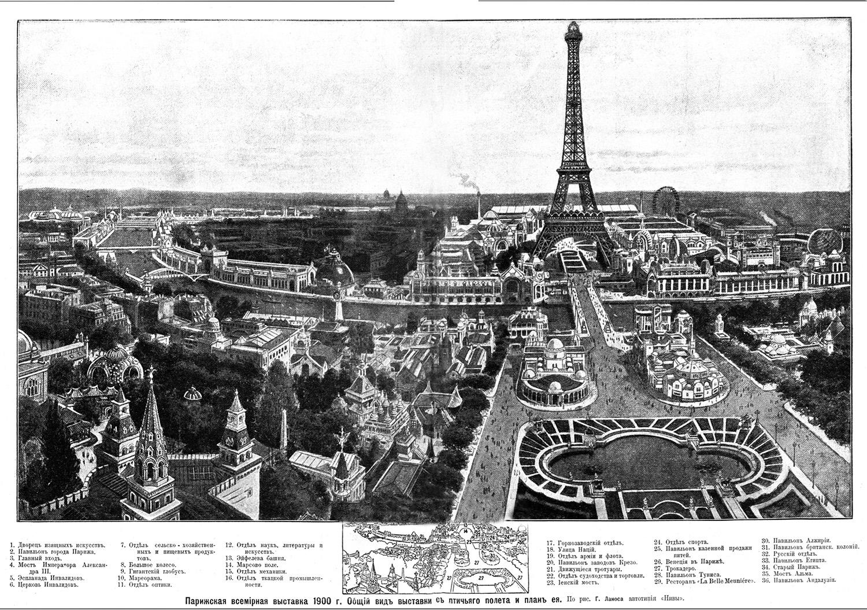 Всемирная выставка 1900 года в Париже