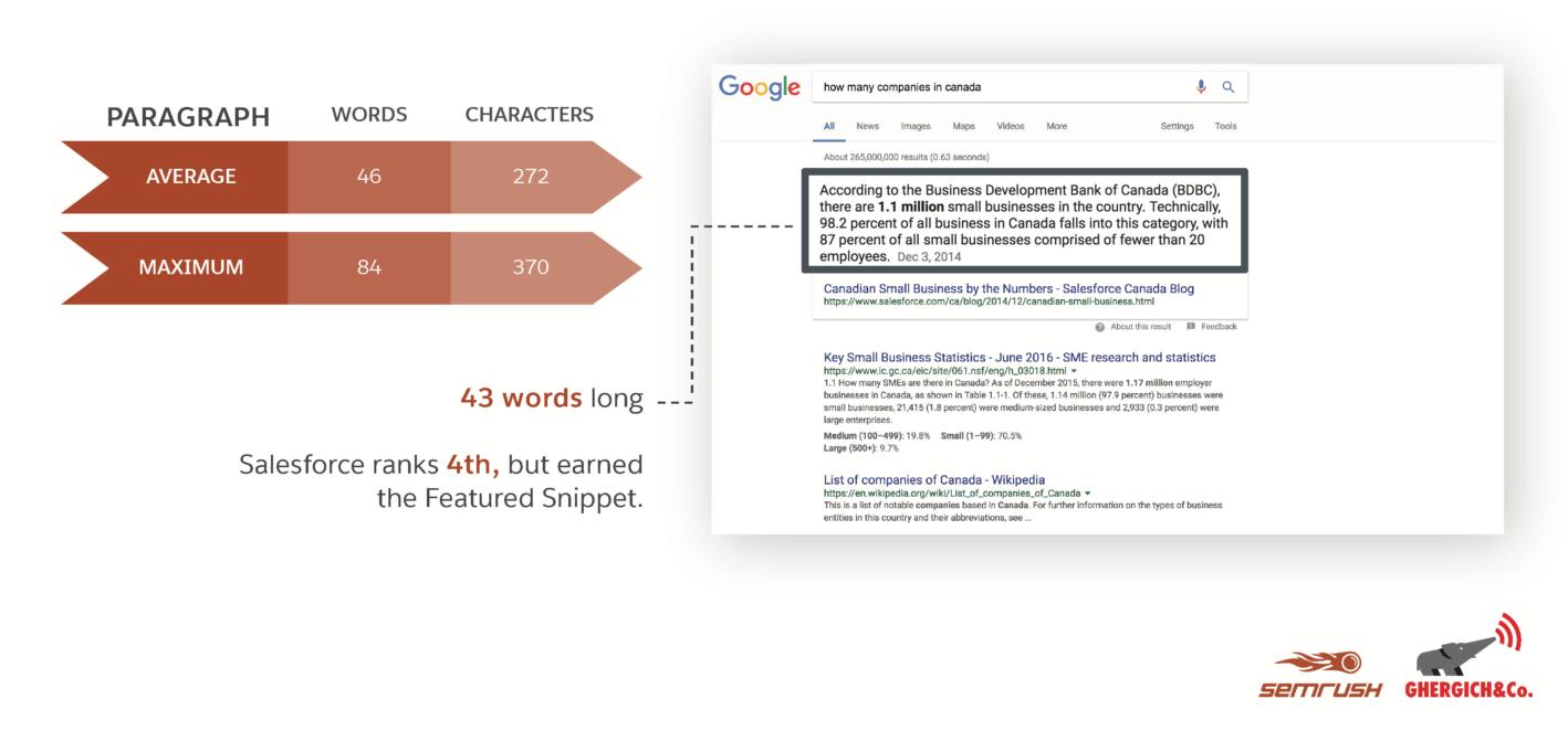 фрагменты в блоке быстрых ответов google