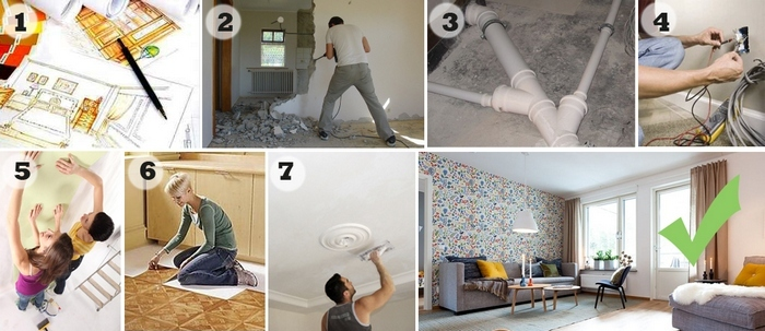 с чего начинать ремонт комнаты по порядку