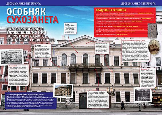 Особняк Сухозанета. История