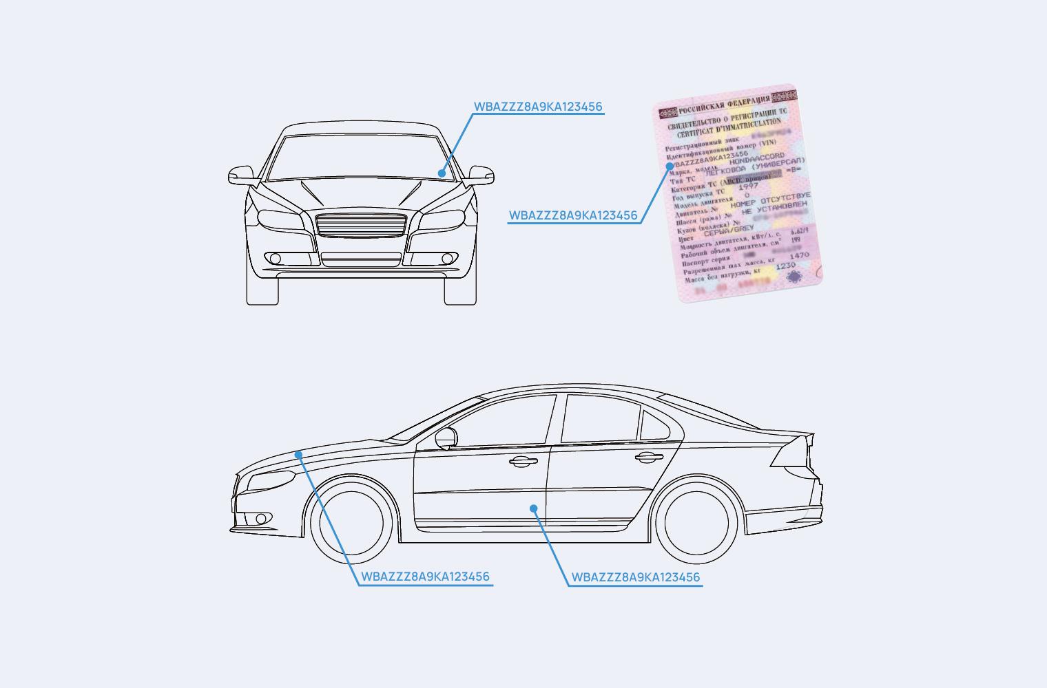 Где найти VIN автомобиля
