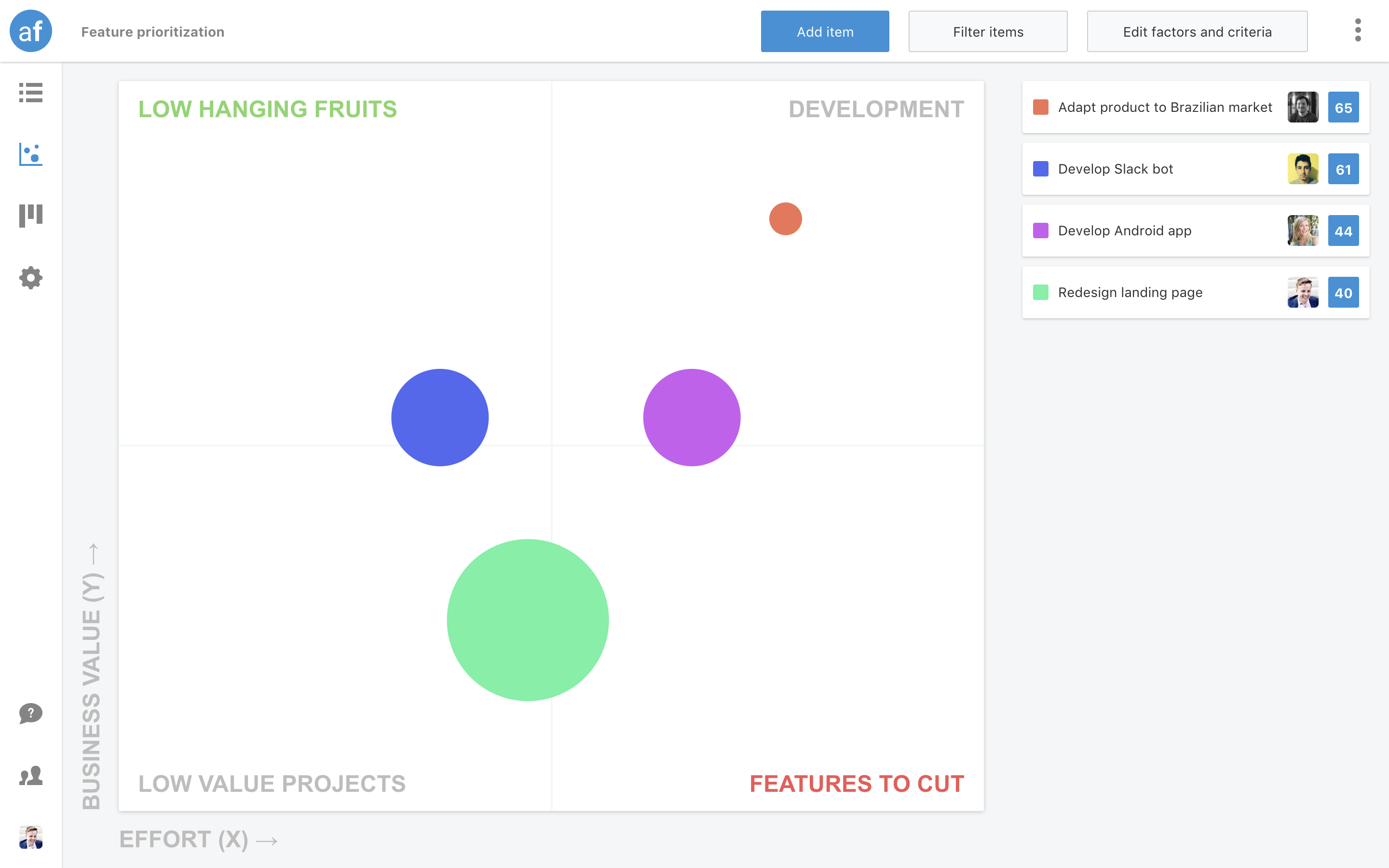 5 Magical Prioritization Templates Product Management Blog