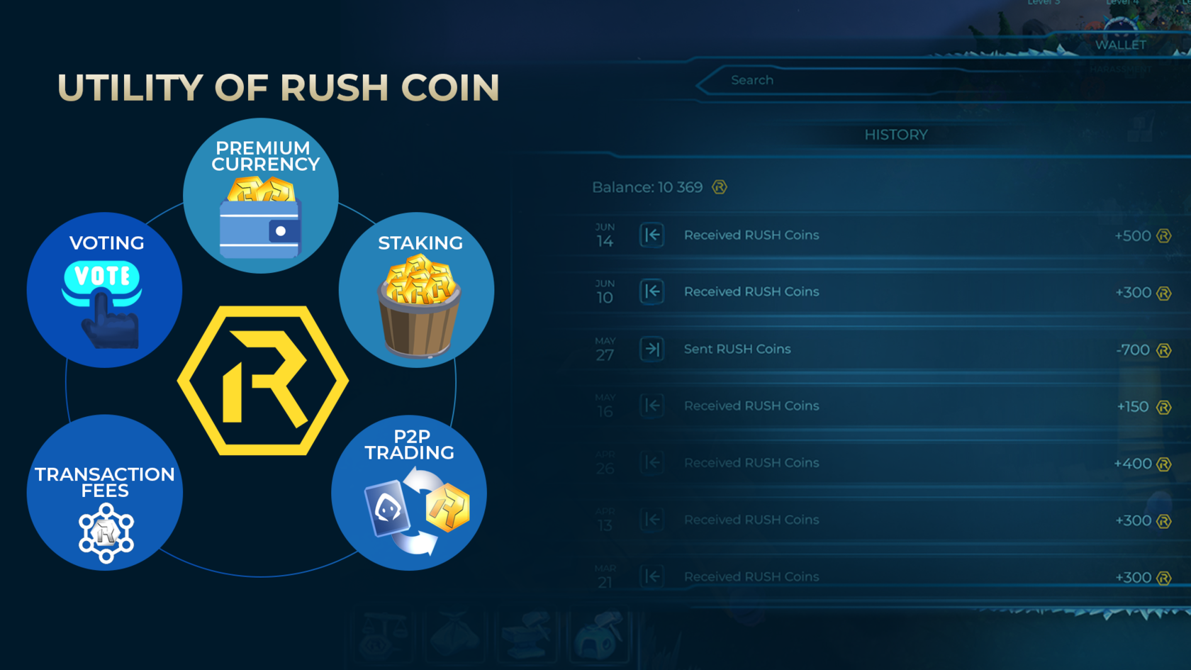 Rush coin: use case to token integration into the game