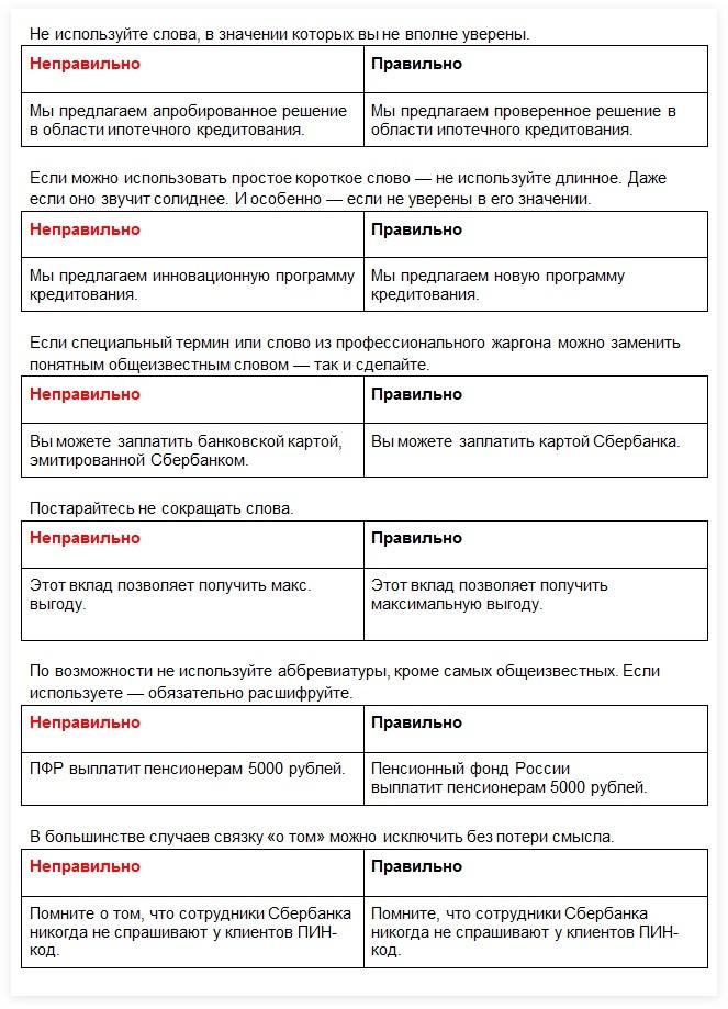 Правила использования русского языка на примерах  | sobakapav.ru