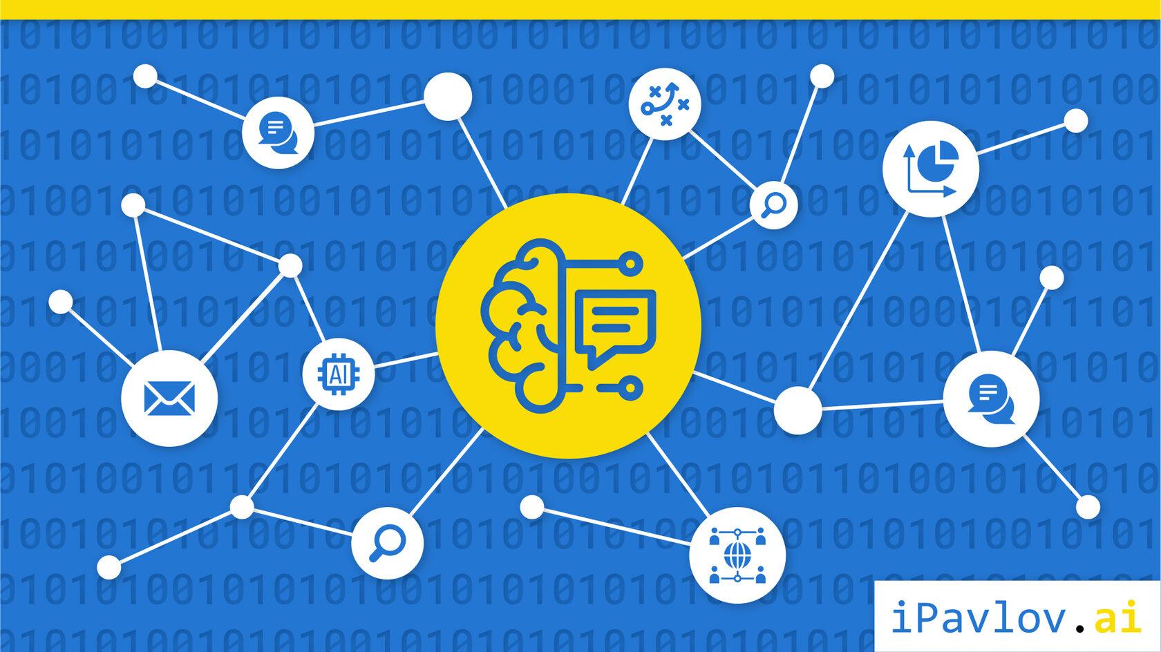 иллюстрация по построению графа знаний по диалогам с клиентами банка