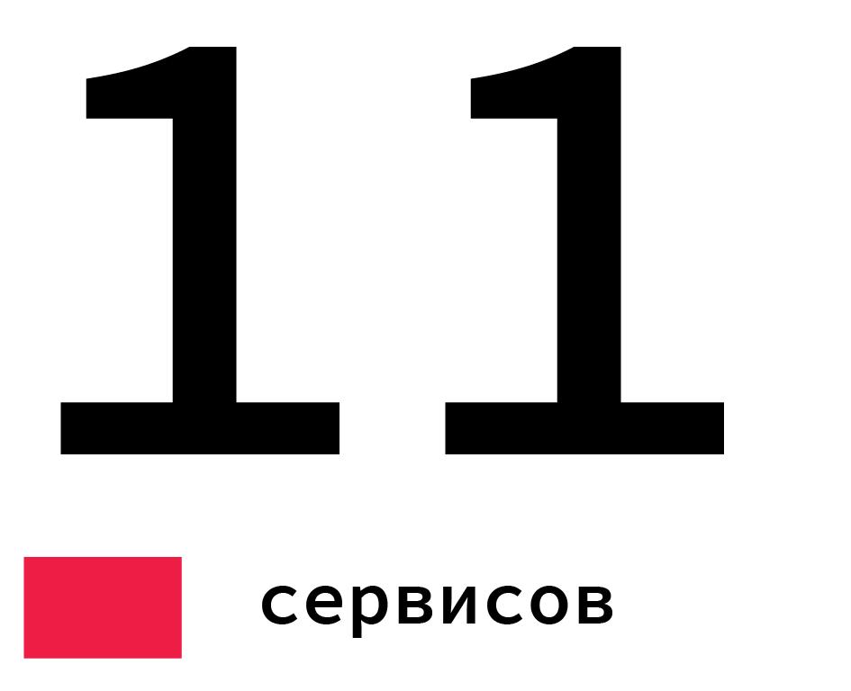11 сервисов