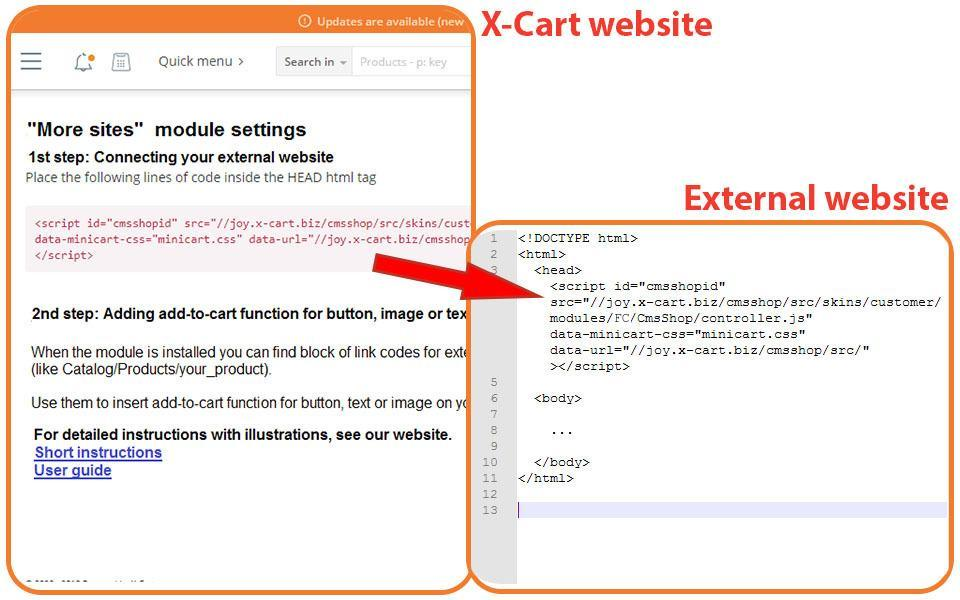 More sites for X-Cart - How to use