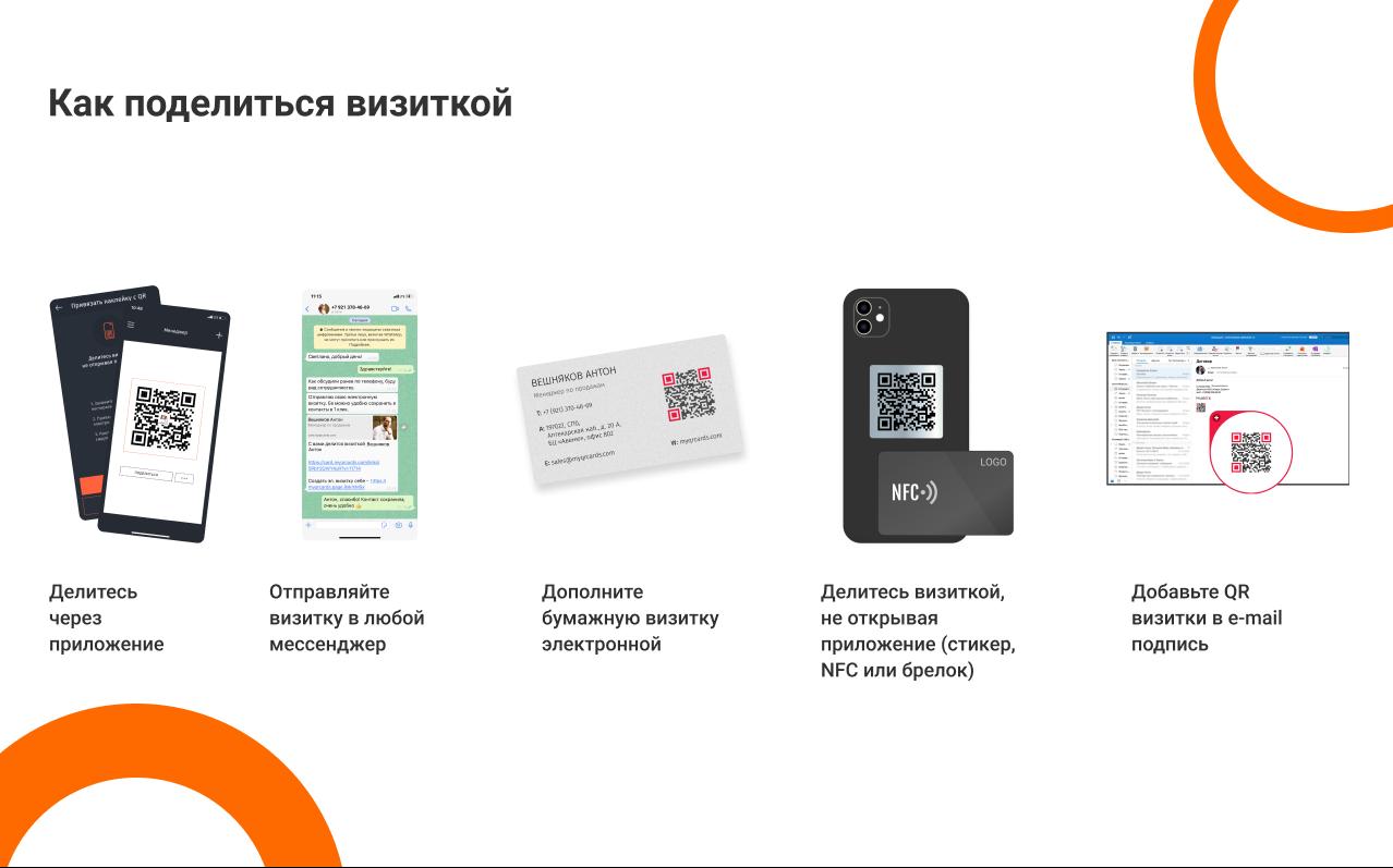 Как поделиться электронной визиткой MyQRcards