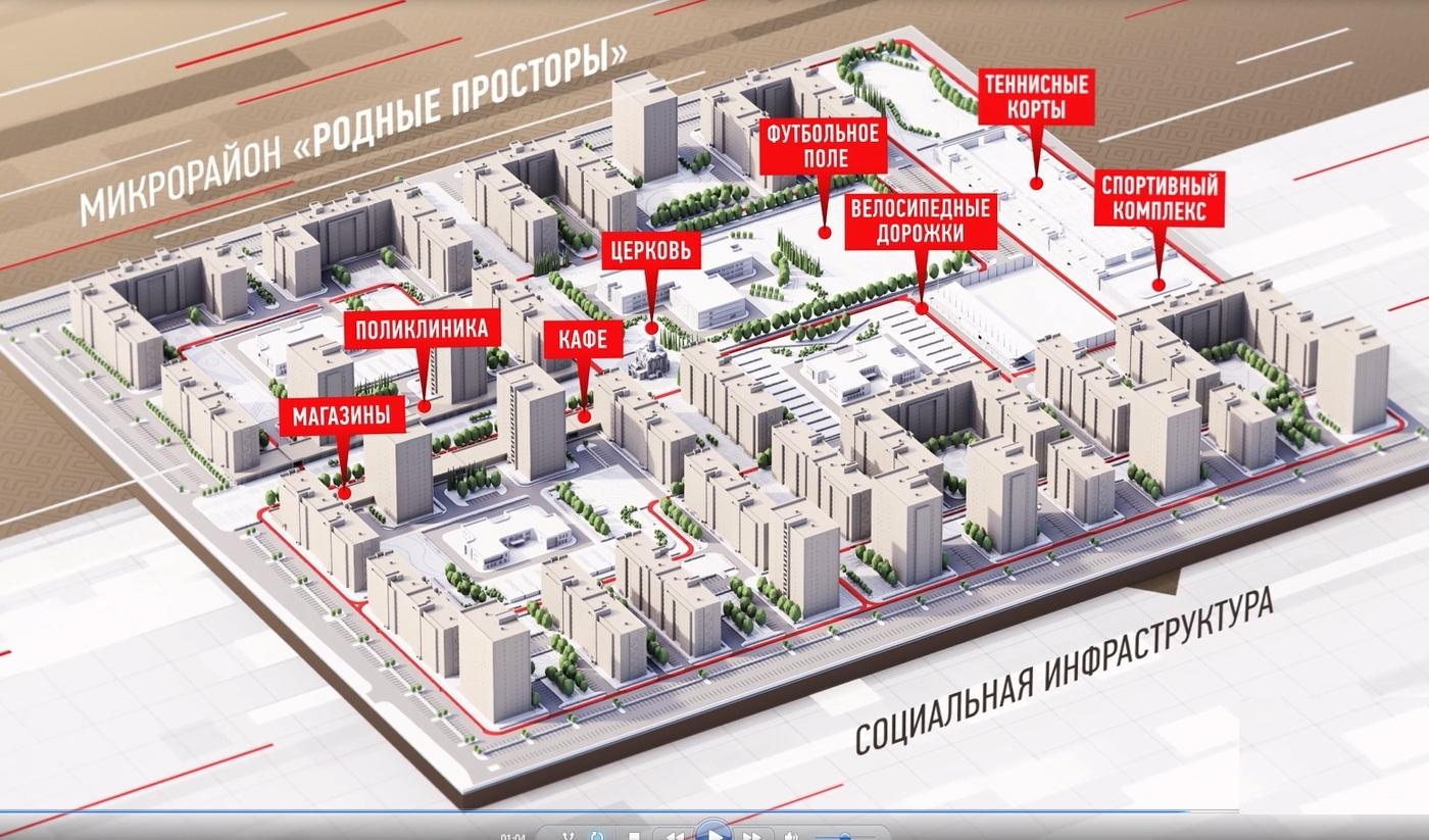 ЖК Родные Просторы Краснодар от застройщика