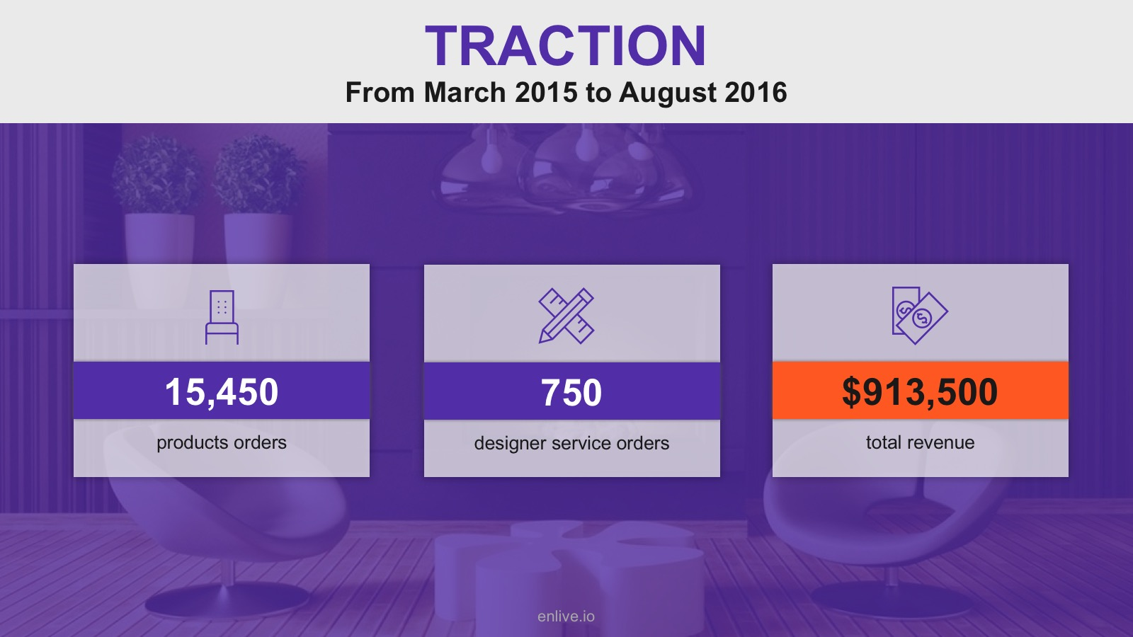 traction slide pitch deck template