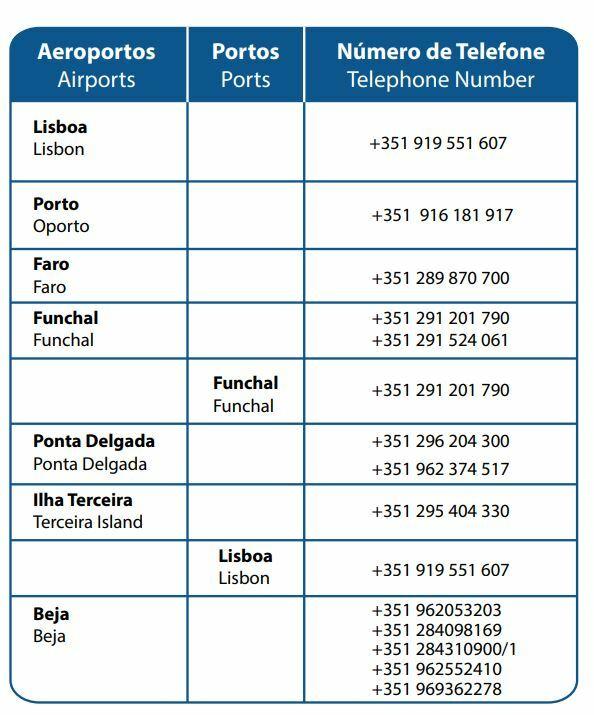 телефоны аэропортов португалии