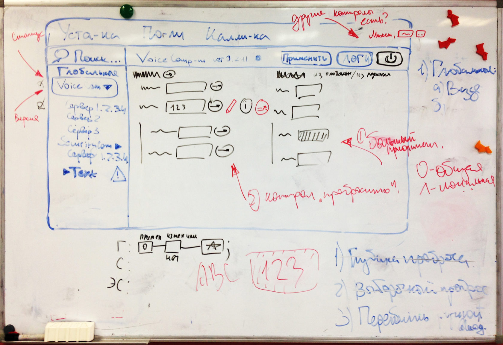 Визуализация процесса передачи знаний менеджера проектировщику | sobakapav.ru