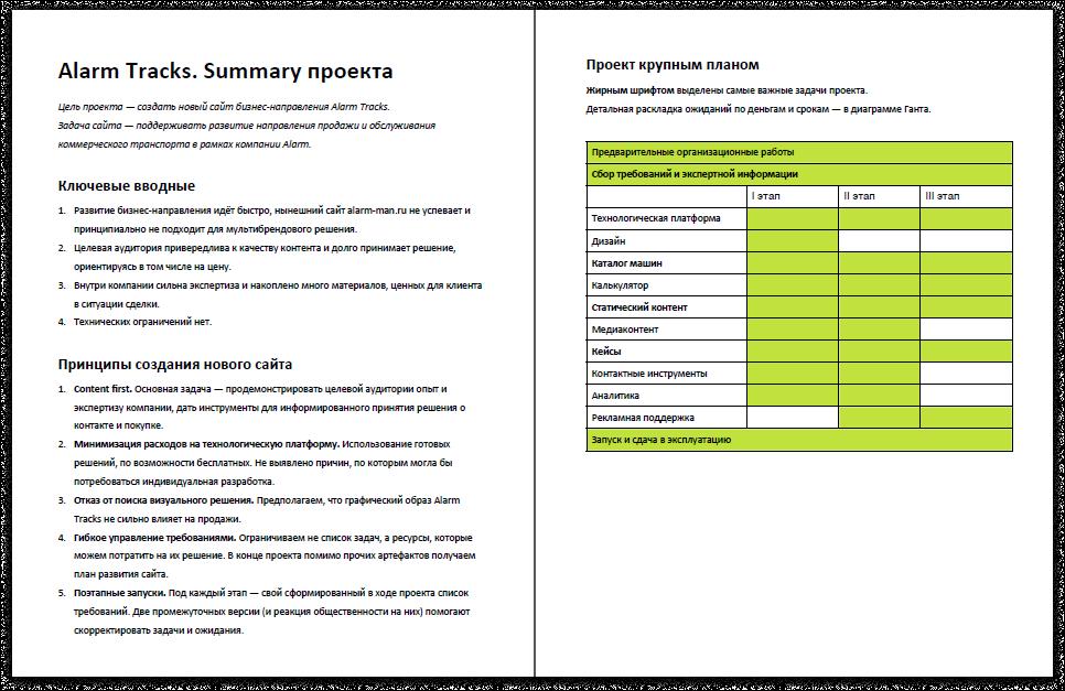 Сводная по продукту, позволяющая всецело взглянуть на него | Sobakapav.ru