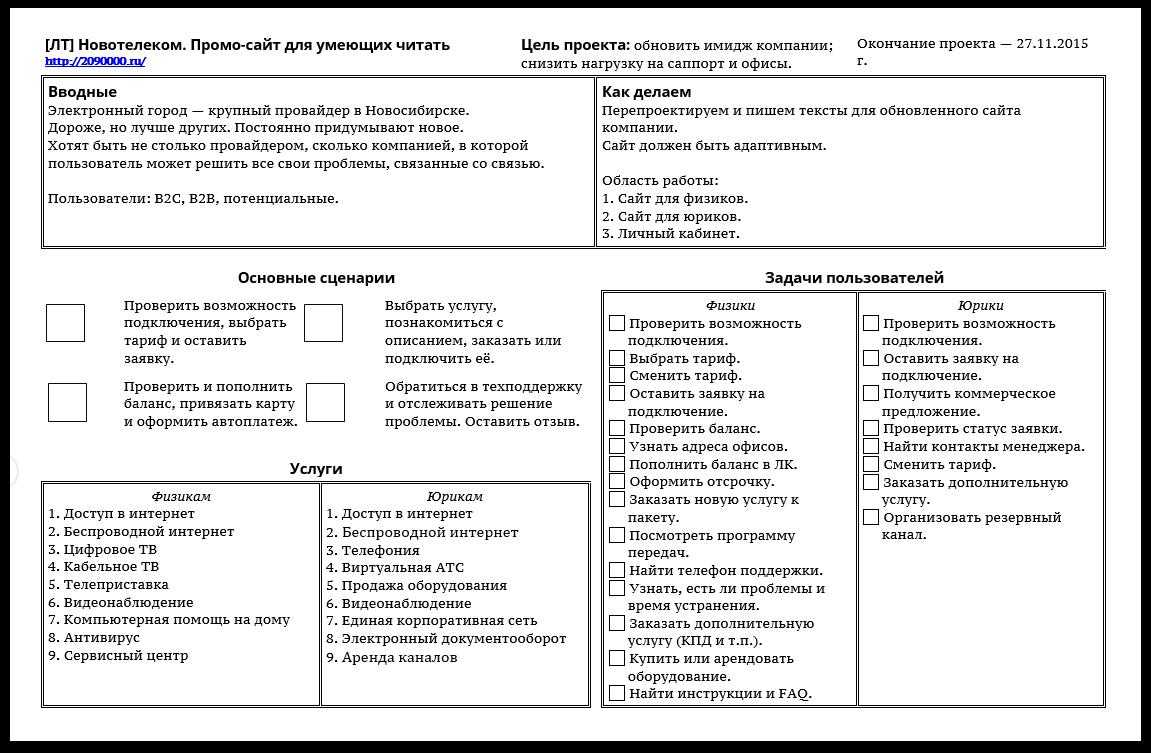 SobakaPav.ru | Выделенный список решаемых пользователем задач