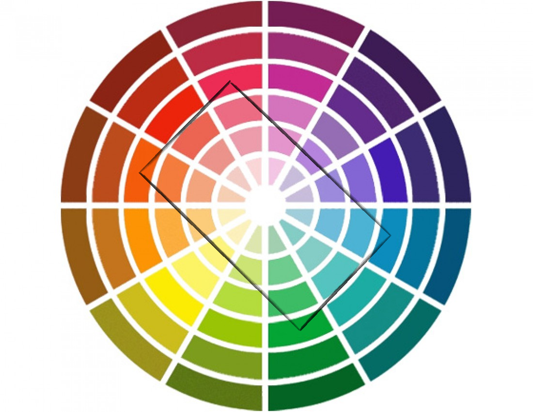 Цветовой круг Иттена, способ: прямоугольник