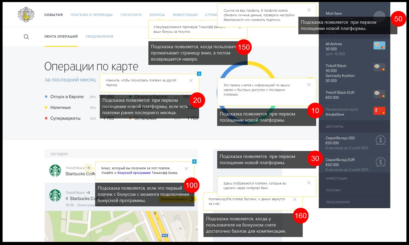 Подсказки при онбординге | Sobakapav.ru