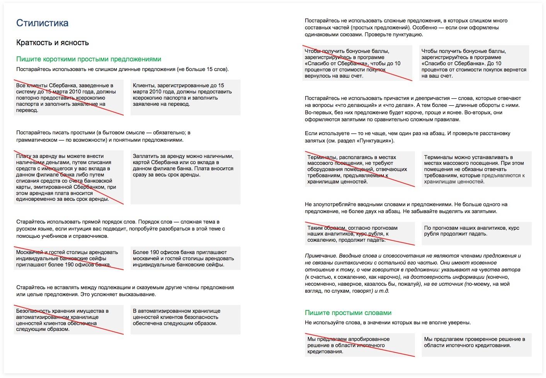 Рекомендации по стилистике  | sobakapav.ru