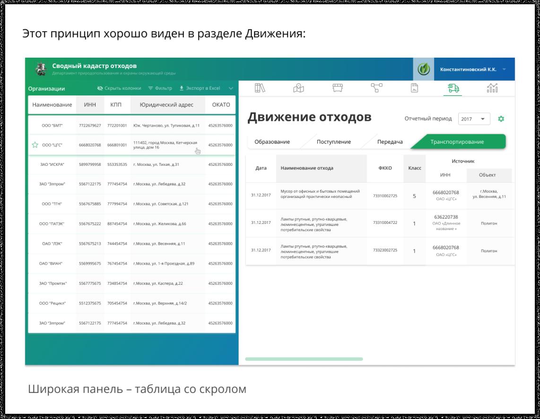 Развернутая боковая панель | SobakaPav.ru