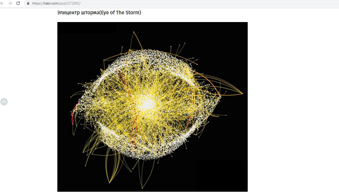 big data art, рисунки данными