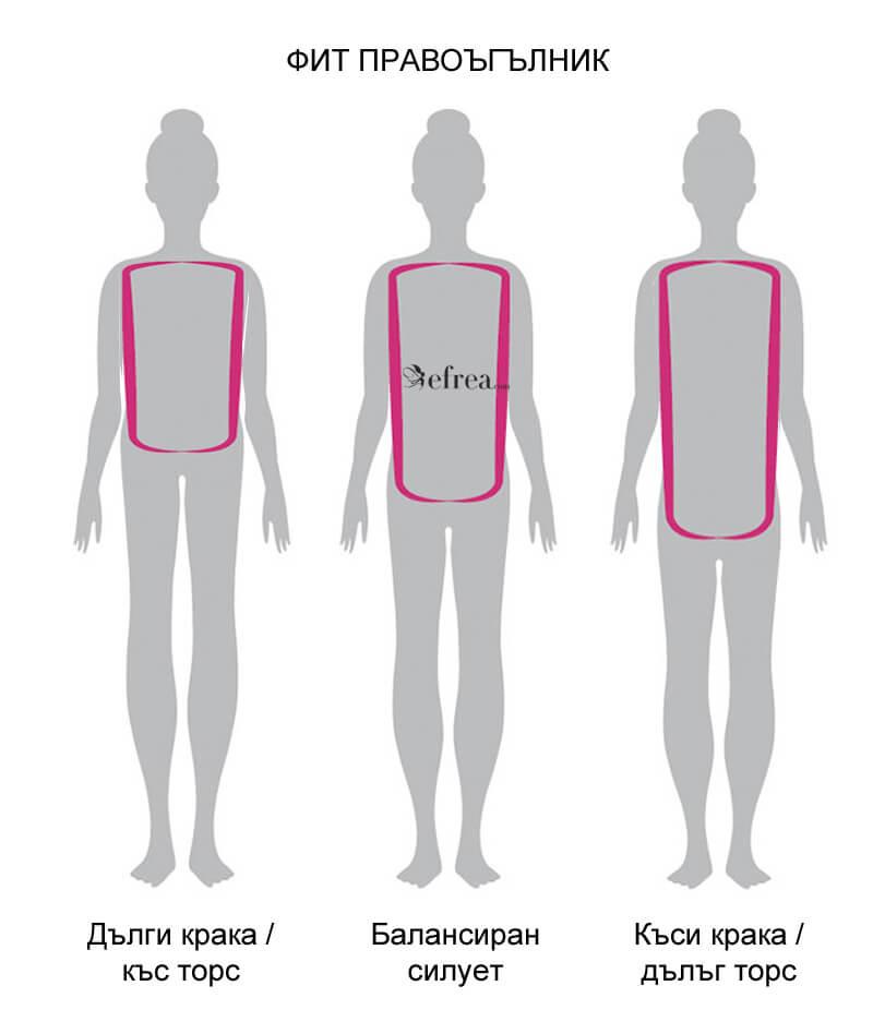 Фит правоъгълник или колона е с еднакви обиколки на талия, ханш и гърди