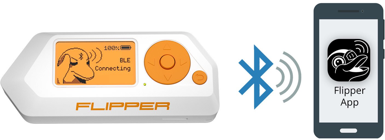 Flipper Zero 125 khz proximity card reader and emulator