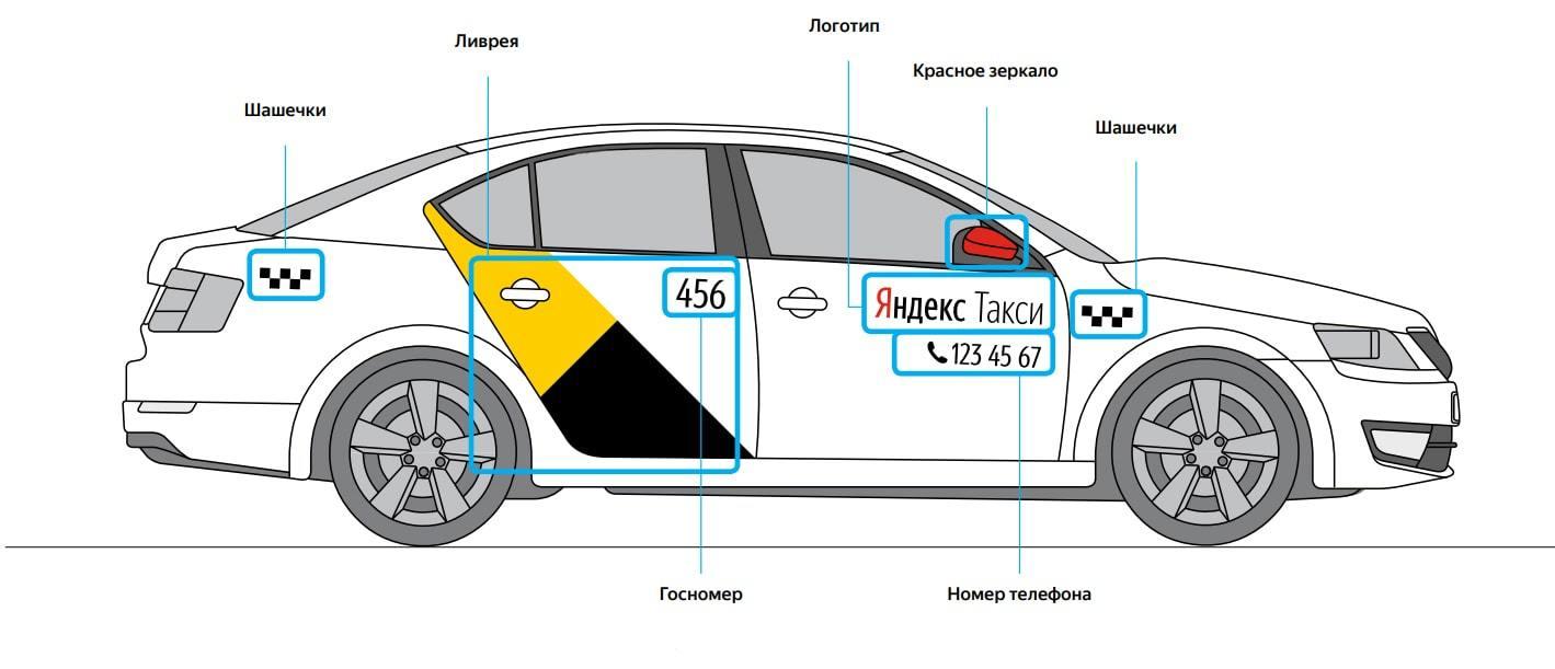 Купить комплект 🧲 магнитных наклеек Яндекс такси