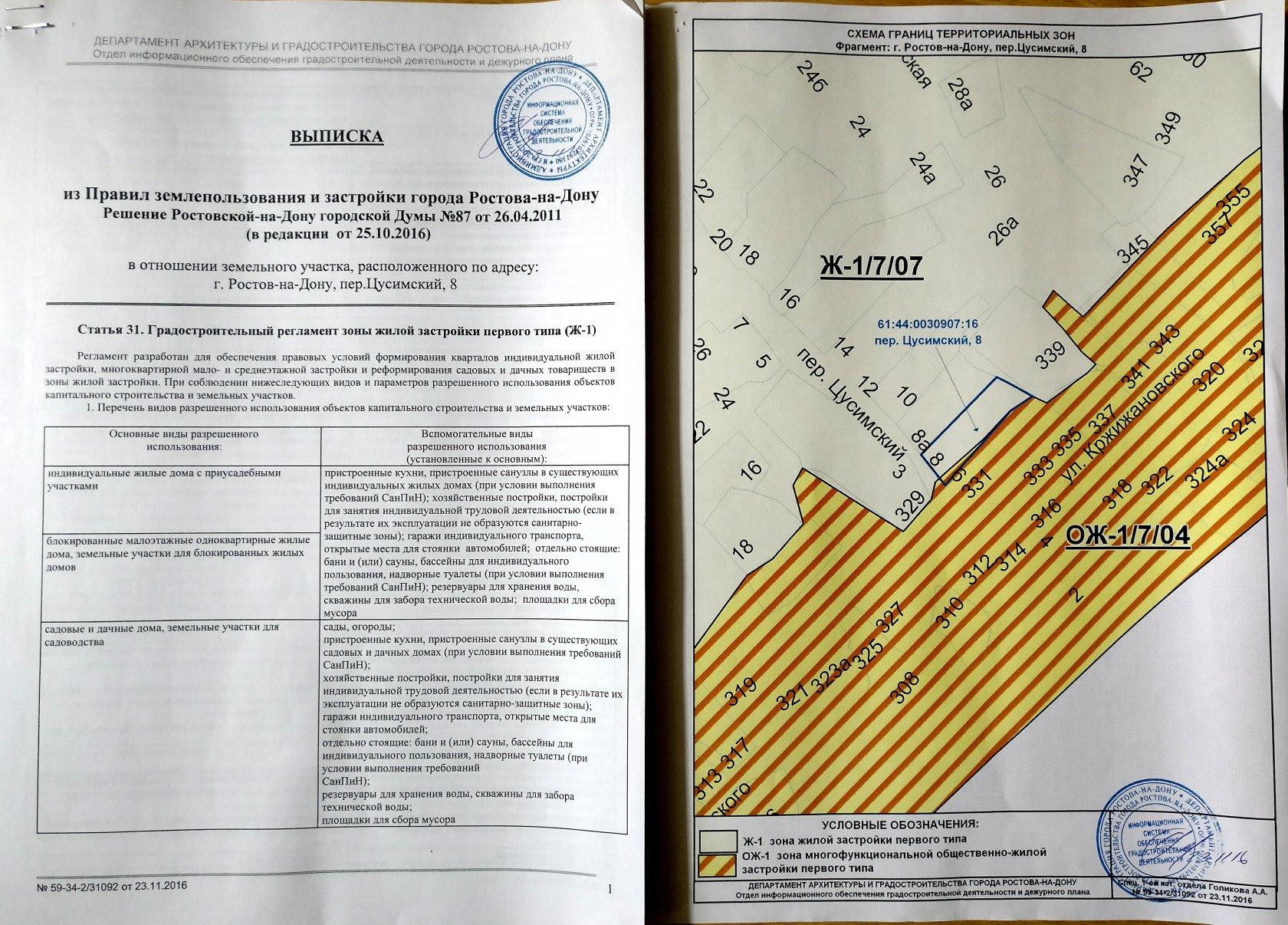 земельный регламент участок