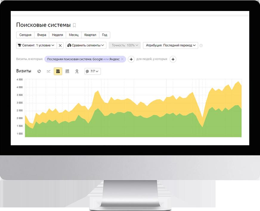 Продвижение нового сайта в поисковиках сайт информация о компаниях