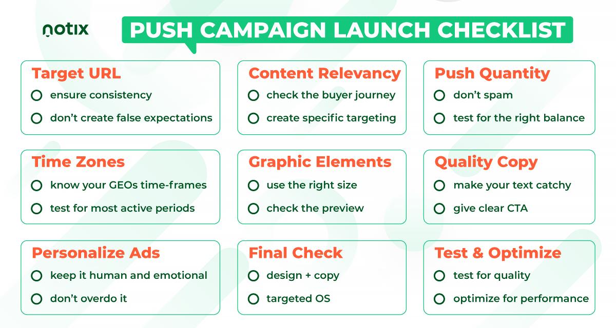 Push Campaign Launch Checklist