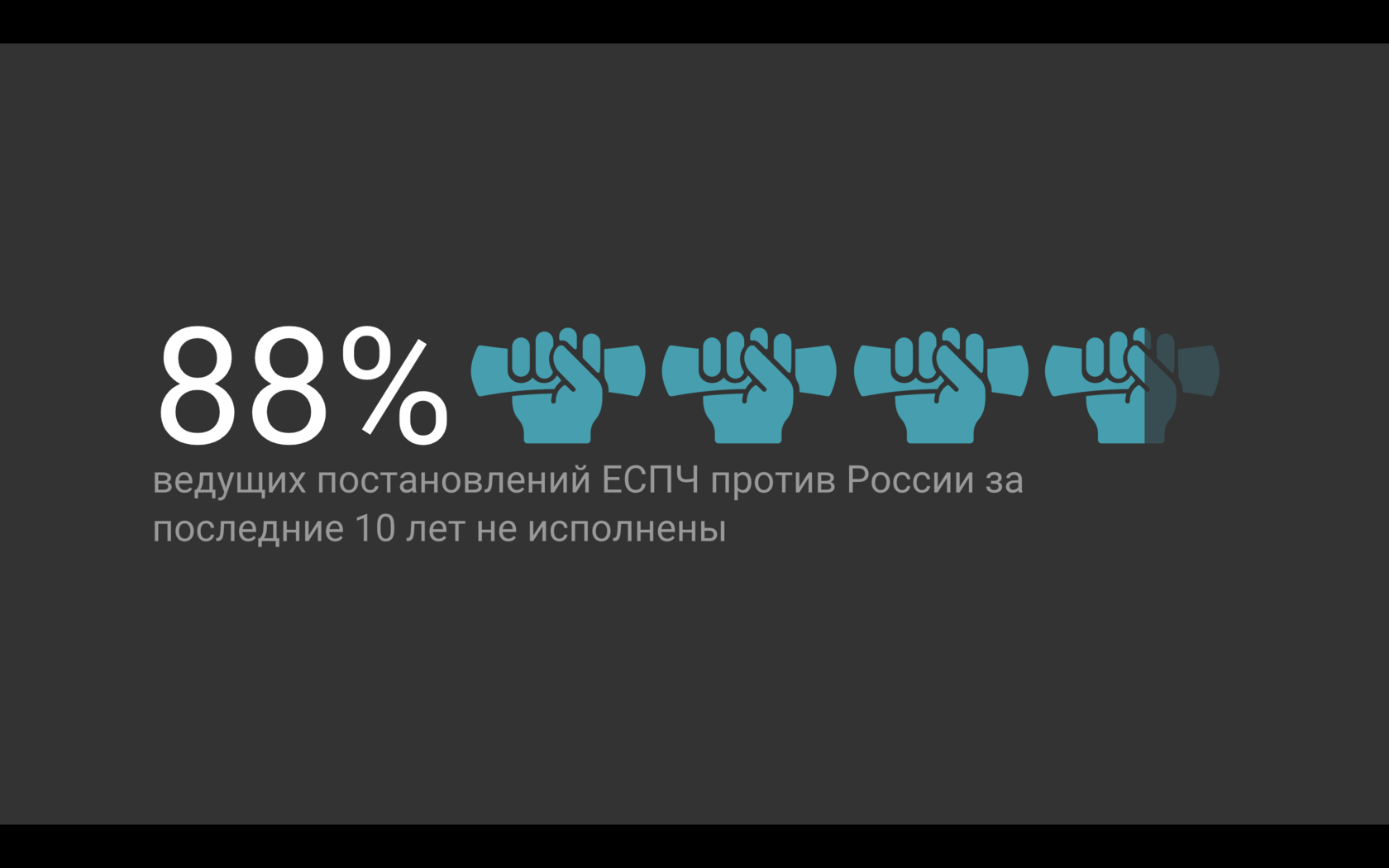 Как Россия исполняет постановления ЕСПЧ по вашим делам
