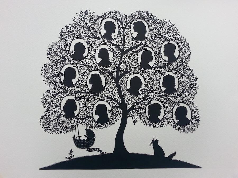 дерево древо в картинках есть территория, которой