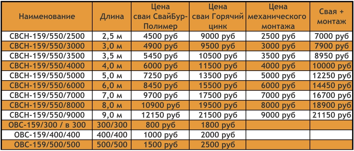 ту 5260-001-27135640-2014