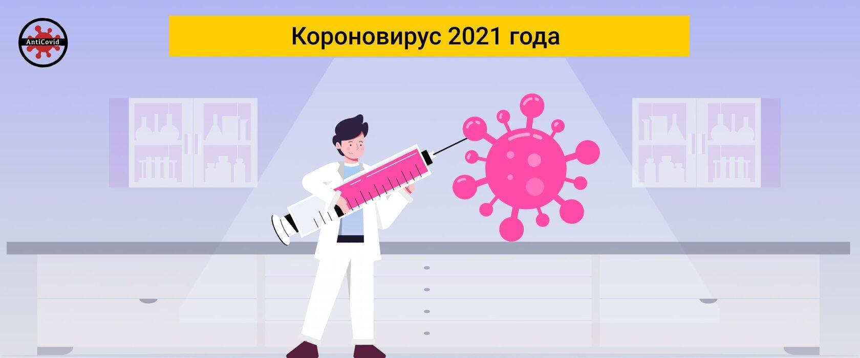 Коронавирус 2021 года msk.anti-covid2020.ru