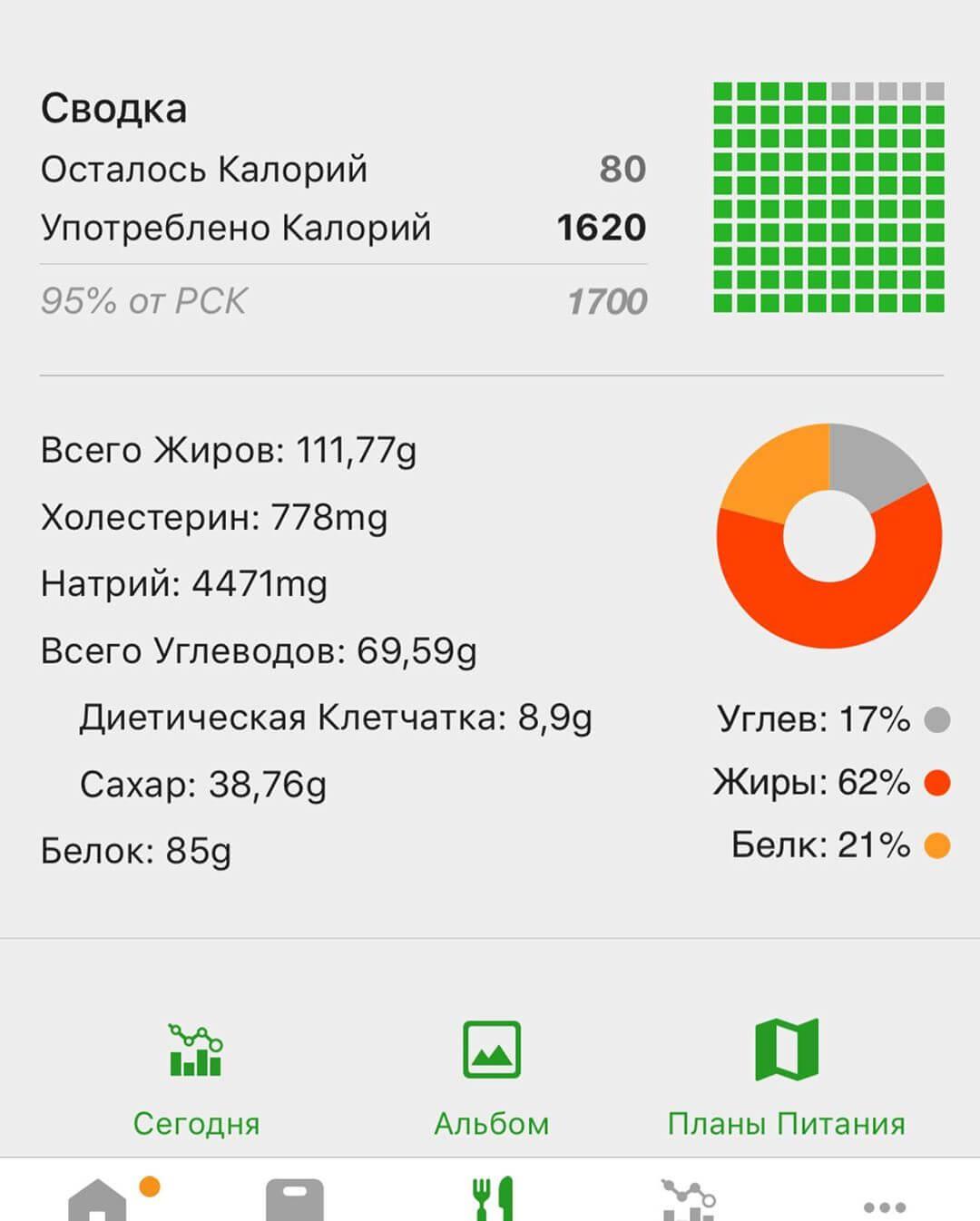 Расчет Необходимого Количества Калорий Для Похудения. Калькулятор калорий для похудения