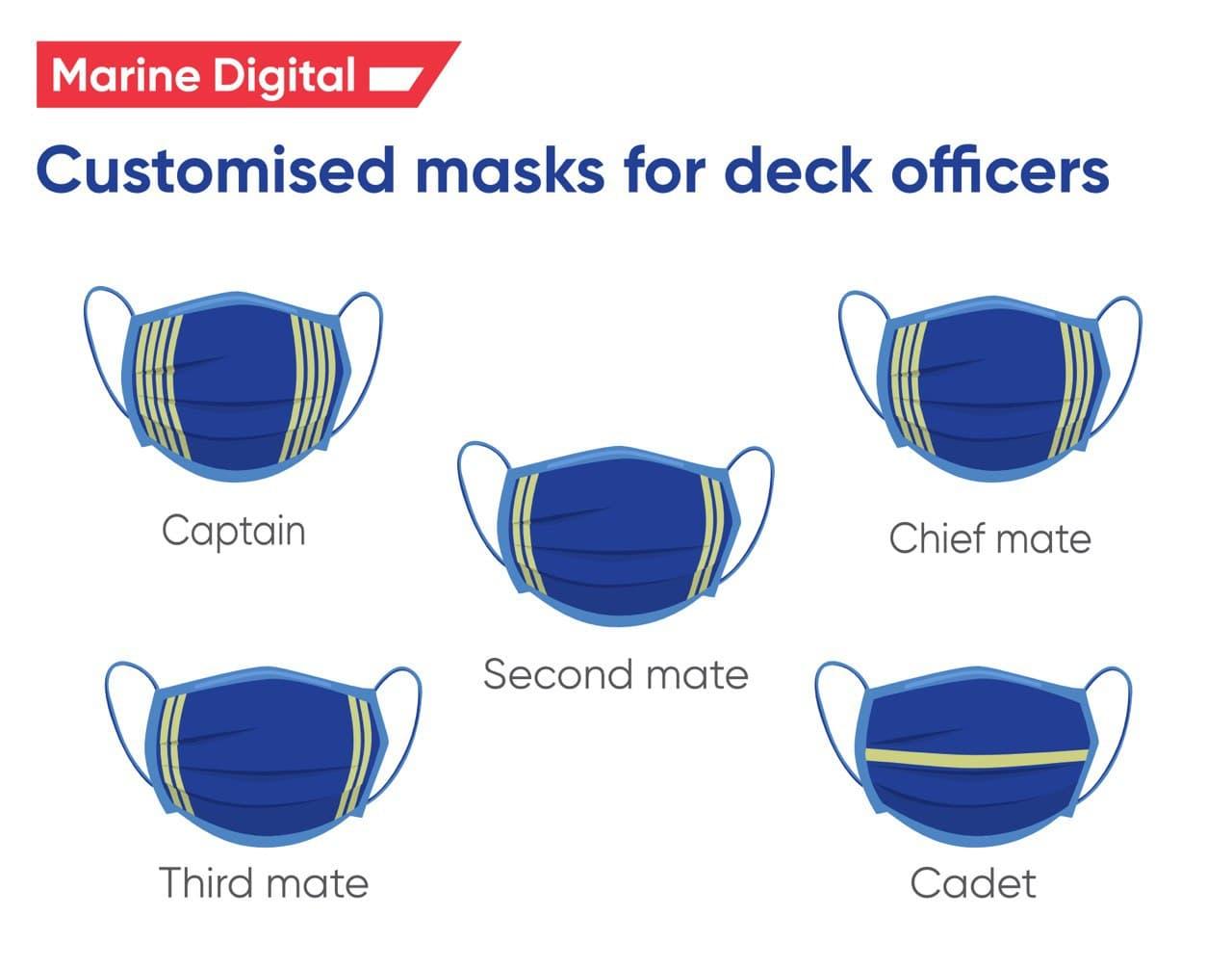anti-COVID face masks with sailor ranks