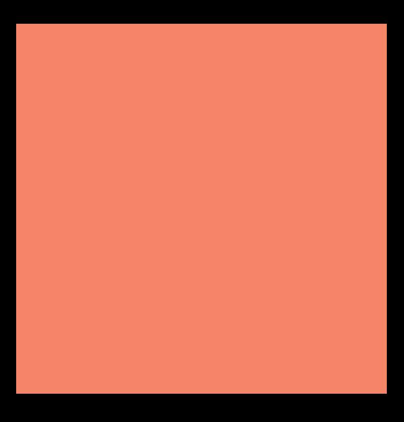 BATALINE