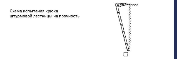 Схема испытания крюка штурмовой лестницы на прочность