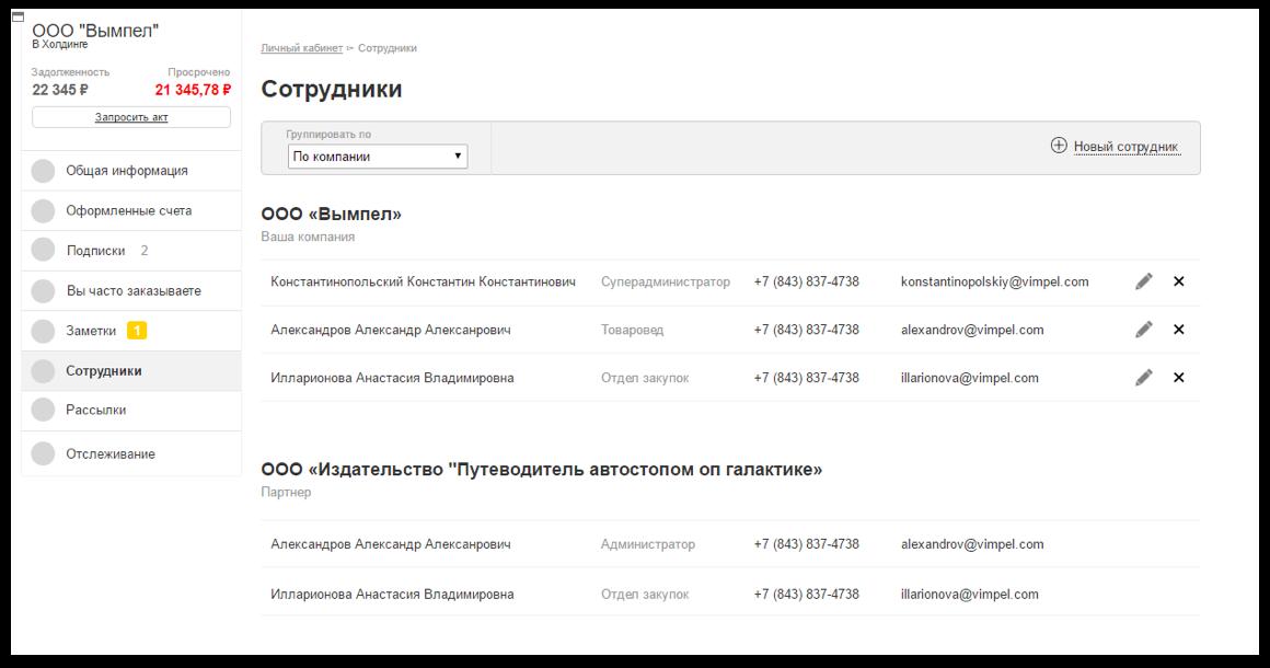Список сотрудников и их прав доступа   SobakaPav.ru