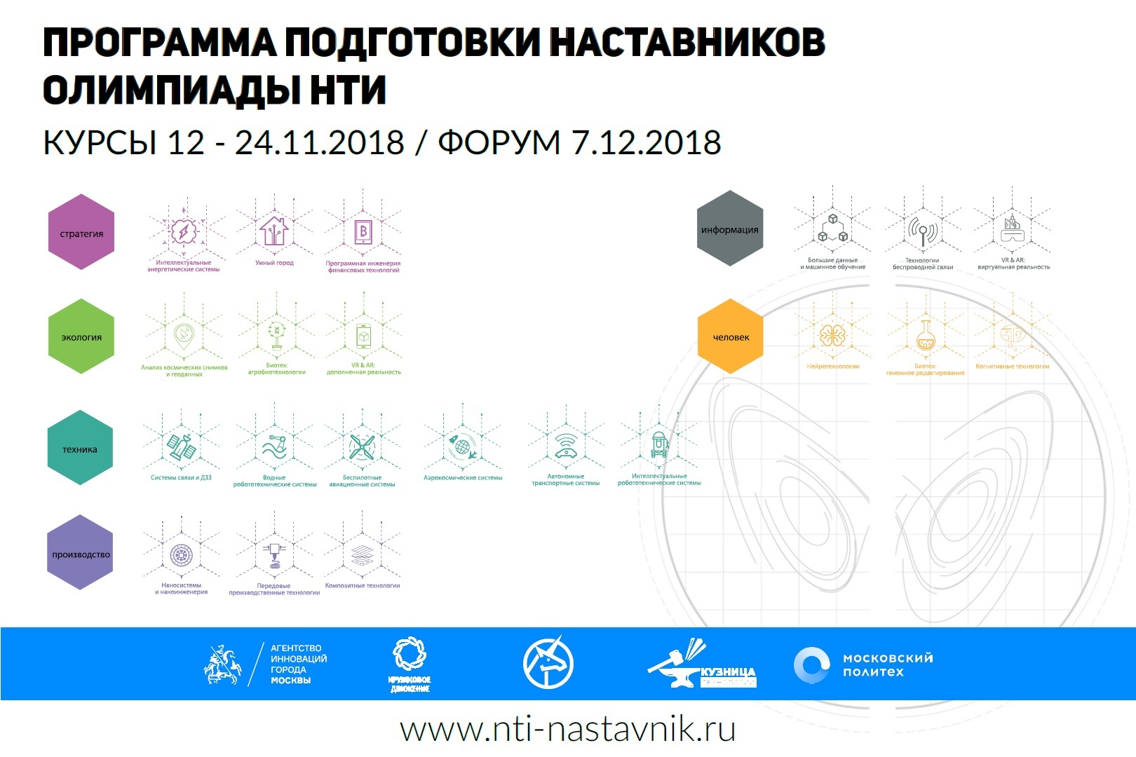 (c) Nti-nastavnik.ru