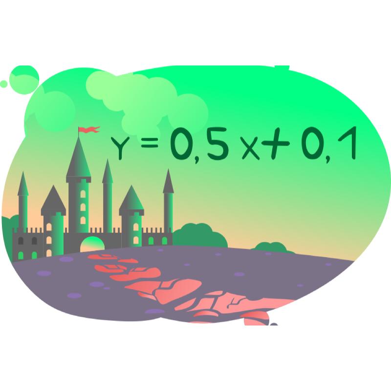 Решение примера на пропорции