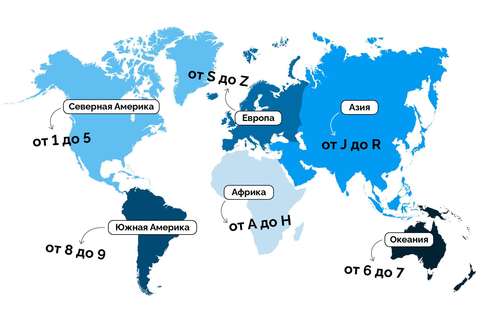 мировой индекс изготовителя в VIN